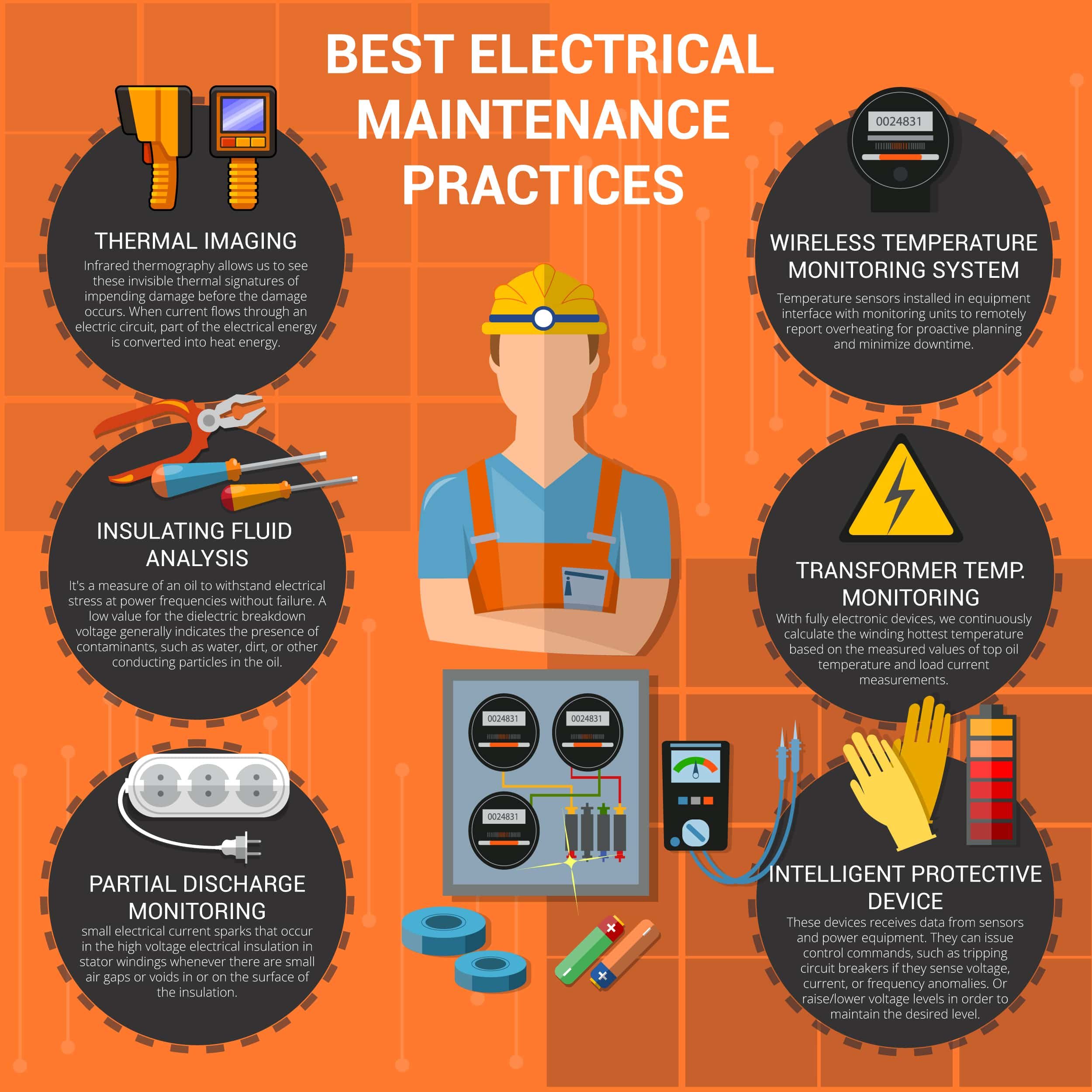 Best Electrical Maintenance Practices